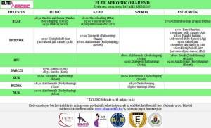 ELTE_aerobik